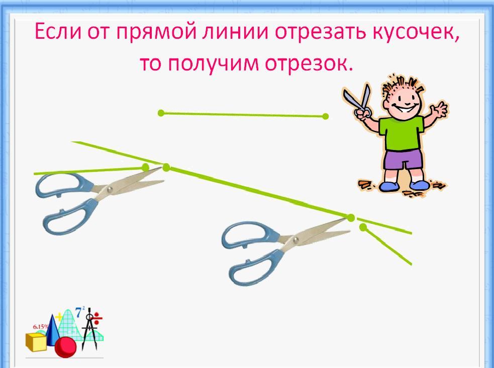 конспекты уроков математики по системе занкова